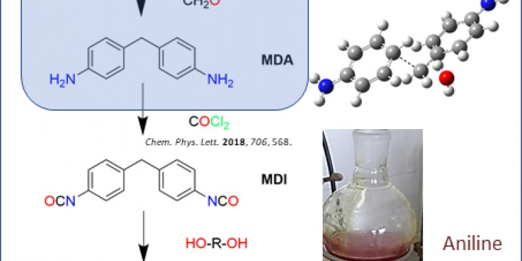 Reaction mechanism for MDA production got published in Polymers